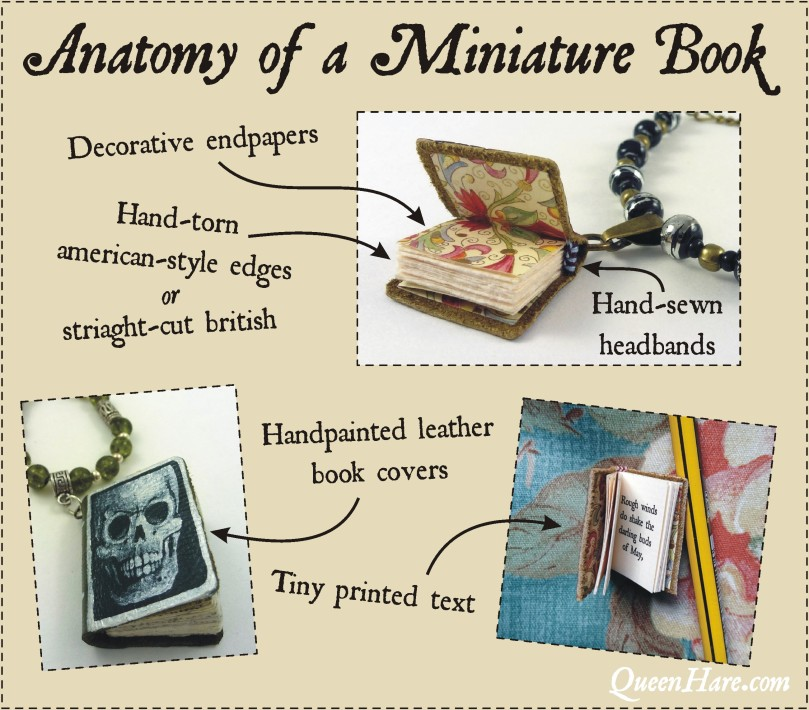 anatomy of a miniature book necklace